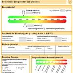 EnEV 2014 - Energieausweis als Bedarfsausweis